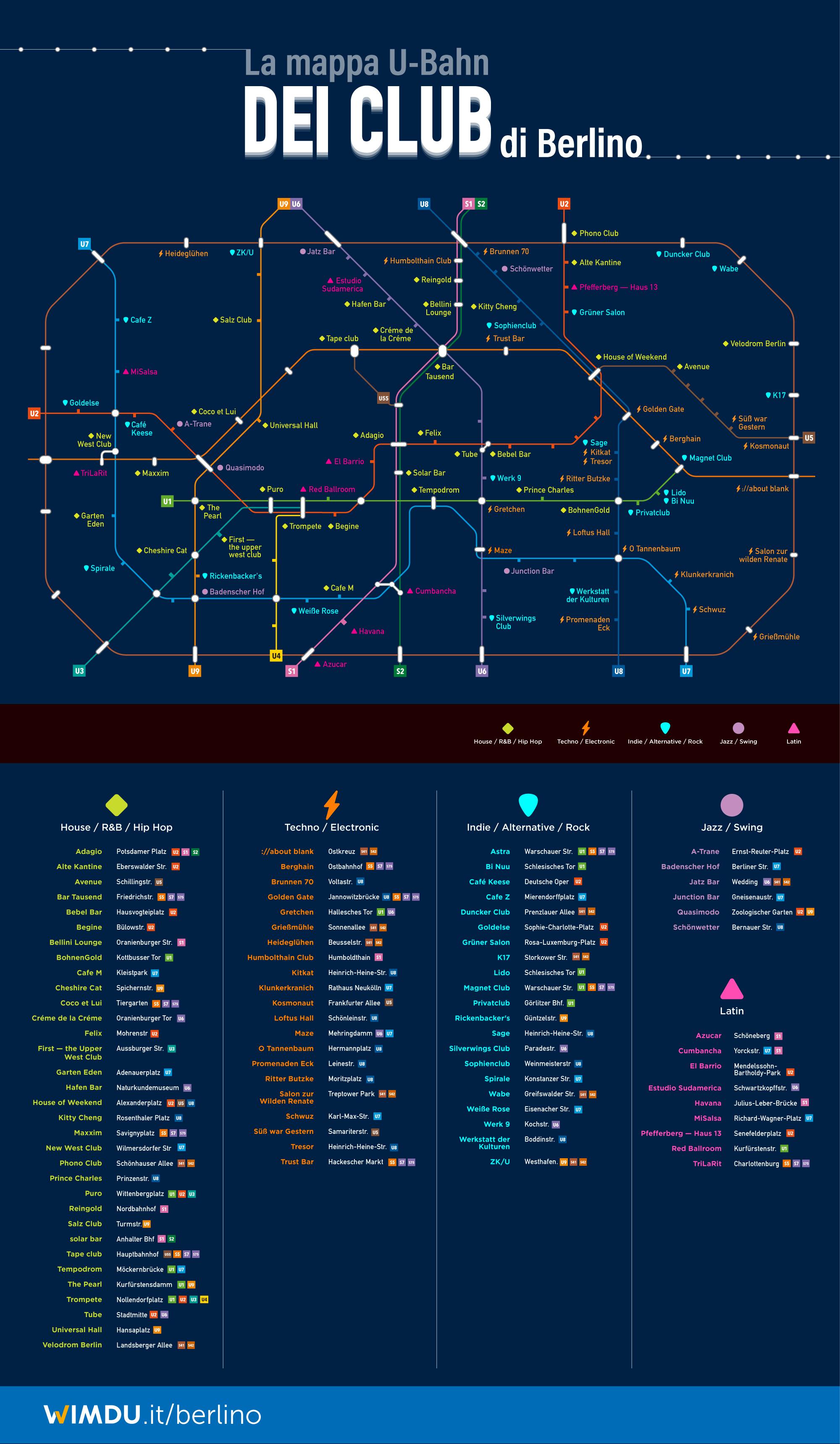 La mappa dei club di Berlino