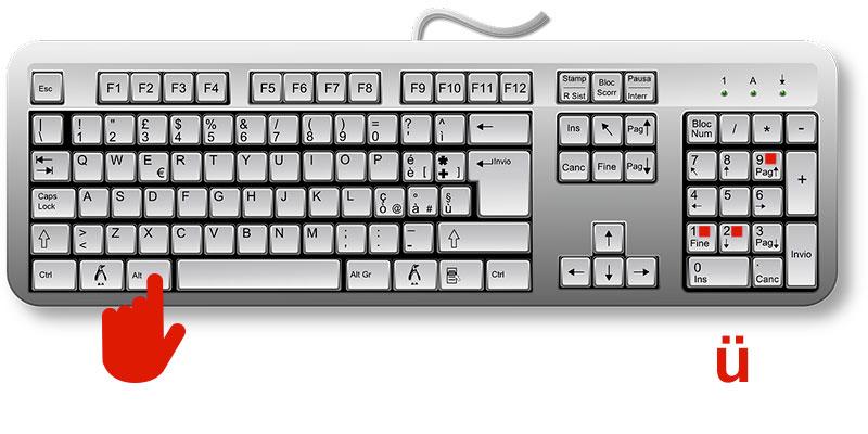 Scrivere u con umlaut con la tastiera